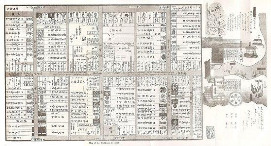 江戸の吉原